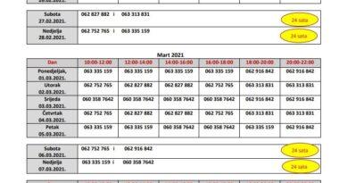 Otvoreni telefonski brojevi za pružanje psihološke podrške uposlenim u zdravstvu angažiranim u borbi protiv COVID – 19